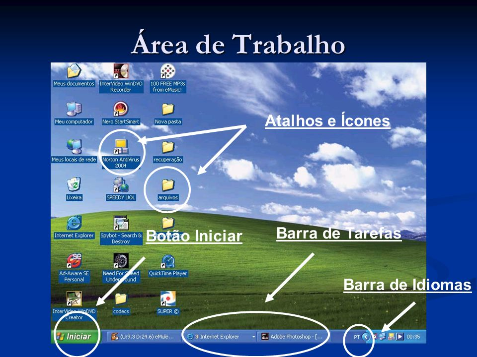 Área de Trabalho Atalhos e Ícones Barra de Tarefas Botão Iniciar