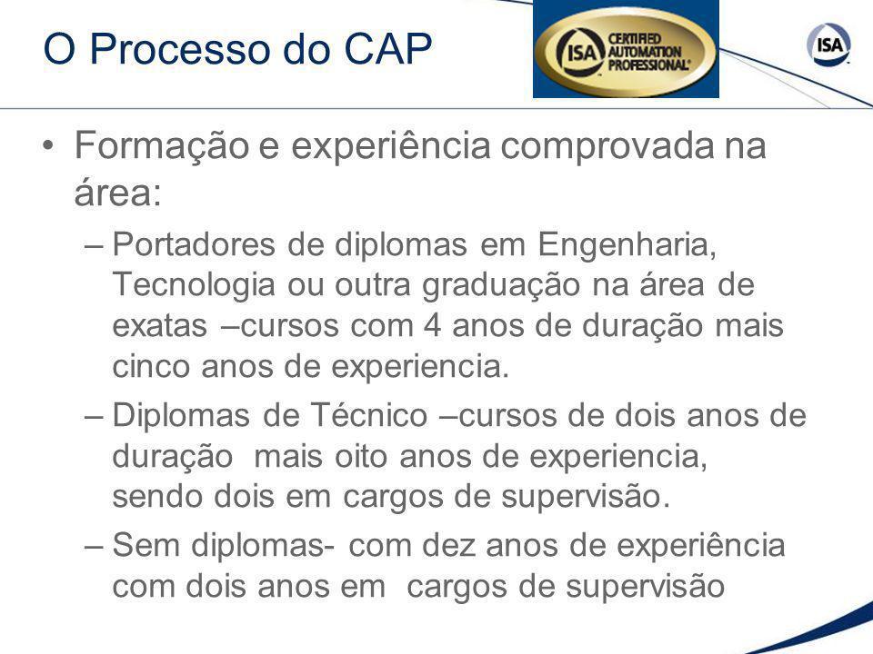 O Processo do CAP Formação e experiência comprovada na área: