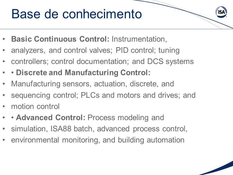 Base de conhecimento Basic Continuous Control: Instrumentation,