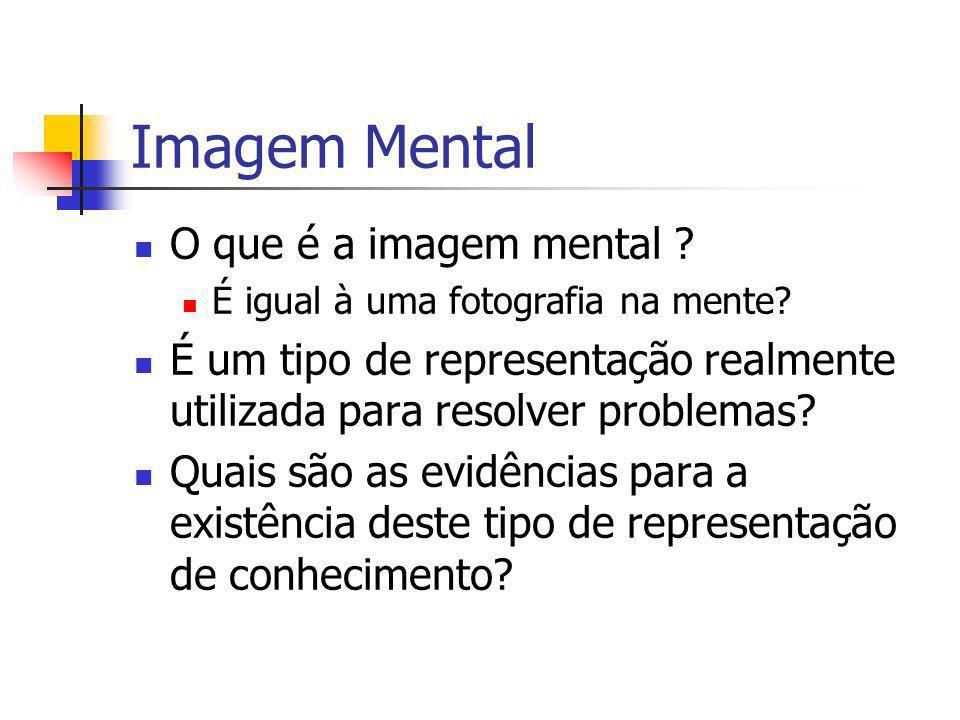 Imagem Mental O que é a imagem mental