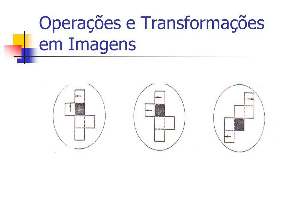 Operações e Transformações em Imagens
