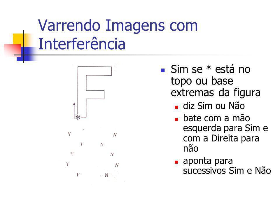 Varrendo Imagens com Interferência