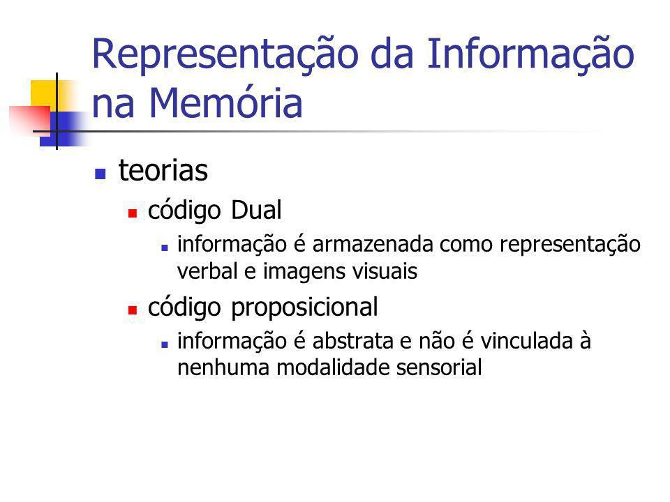 Representação da Informação na Memória