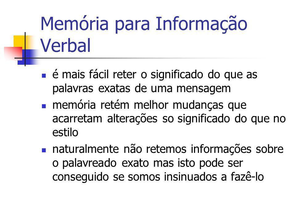 Memória para Informação Verbal