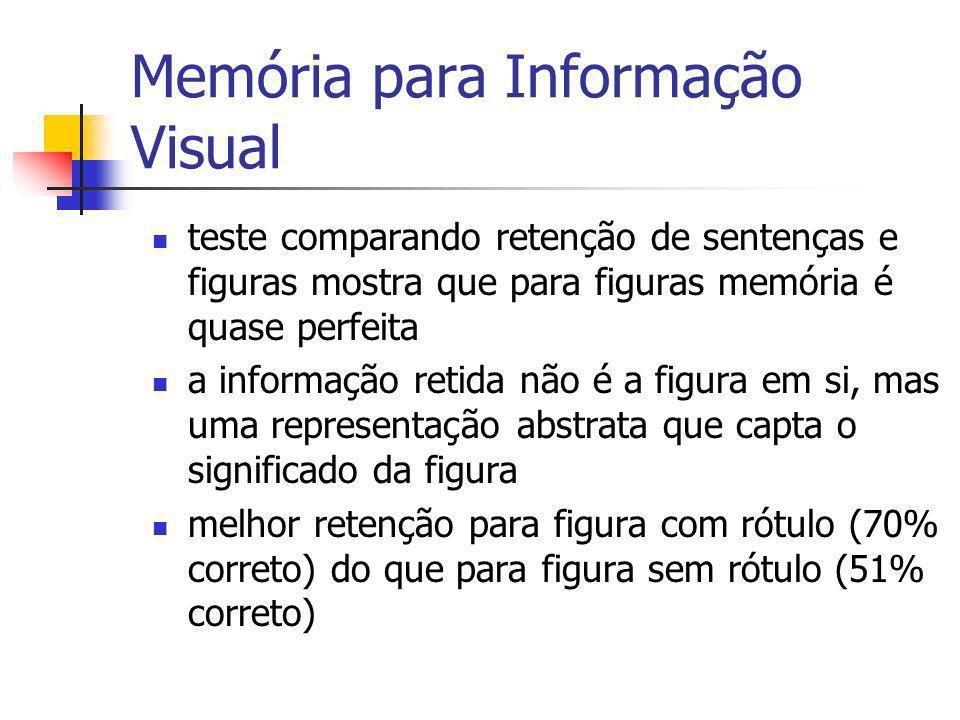 Memória para Informação Visual
