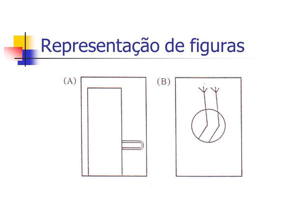 Representação de figuras