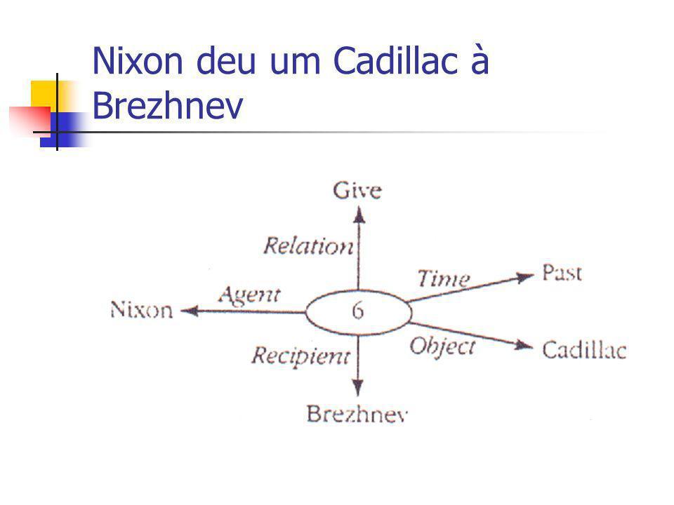 Nixon deu um Cadillac à Brezhnev