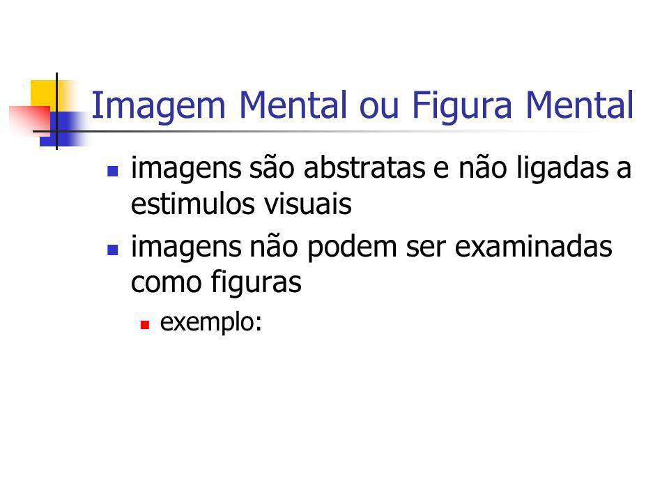 Imagem Mental ou Figura Mental