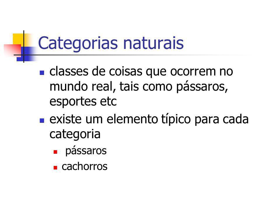 Categorias naturais classes de coisas que ocorrem no mundo real, tais como pássaros, esportes etc. existe um elemento típico para cada categoria.
