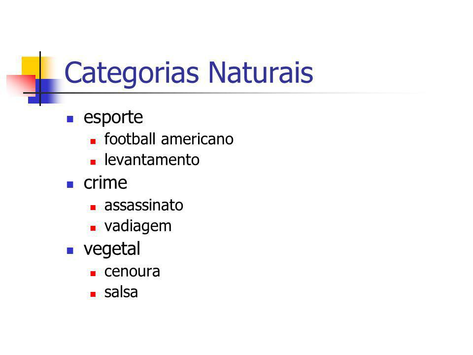 Categorias Naturais esporte crime vegetal football americano