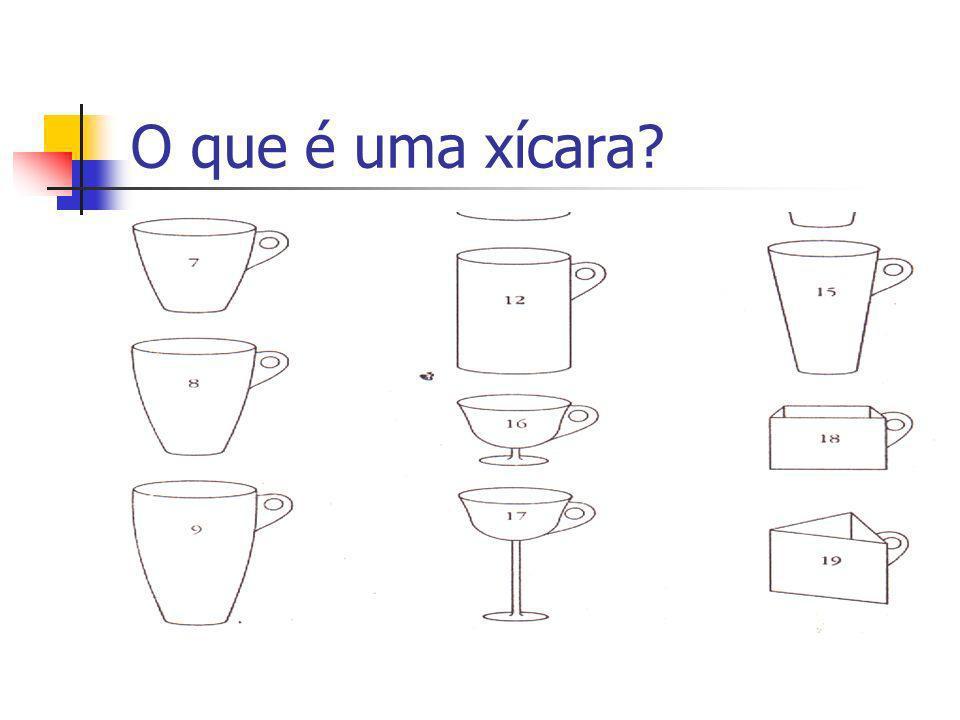 O que é uma xícara