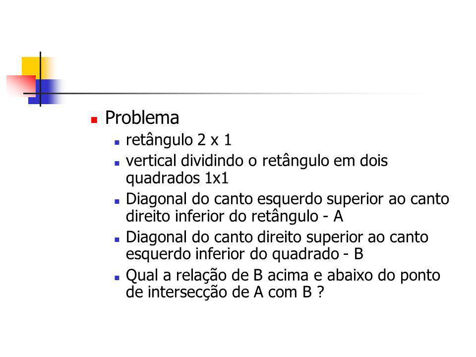 Problema retângulo 2 x 1. vertical dividindo o retângulo em dois quadrados 1x1.