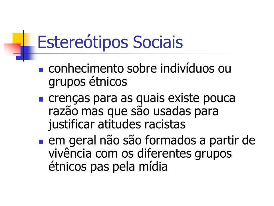 Estereótipos Sociais conhecimento sobre indivíduos ou grupos étnicos