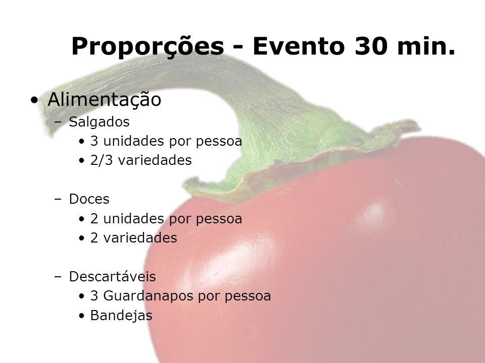 Proporções - Evento 30 min.