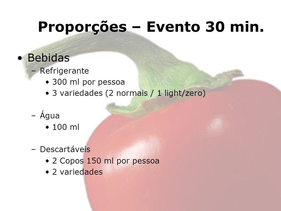 Proporções – Evento 30 min.