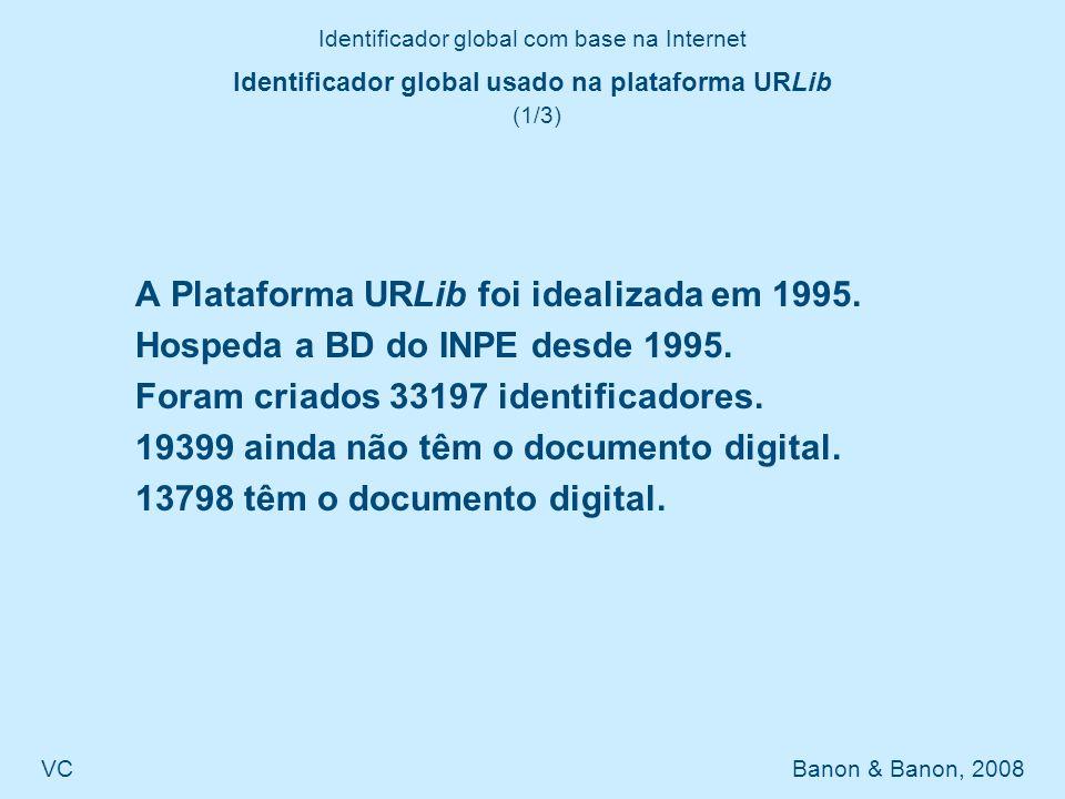 Identificador global usado na plataforma URLib (1/3)