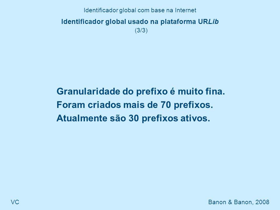 Identificador global usado na plataforma URLib (3/3)