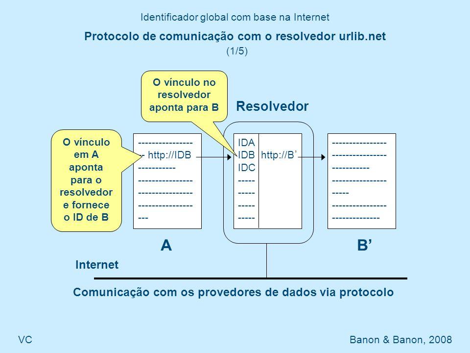 Protocolo de comunicação com o resolvedor urlib.net (1/5)