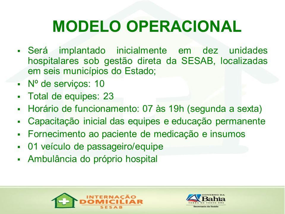 MODELO OPERACIONALSerá implantado inicialmente em dez unidades hospitalares sob gestão direta da SESAB, localizadas em seis municípios do Estado;