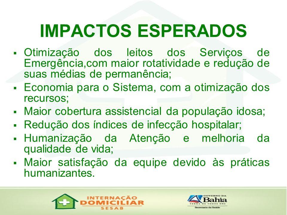 IMPACTOS ESPERADOSOtimização dos leitos dos Serviços de Emergência,com maior rotatividade e redução de suas médias de permanência;