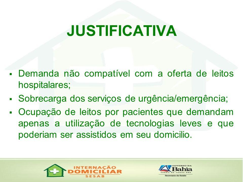 JUSTIFICATIVADemanda não compatível com a oferta de leitos hospitalares; Sobrecarga dos serviços de urgência/emergência;