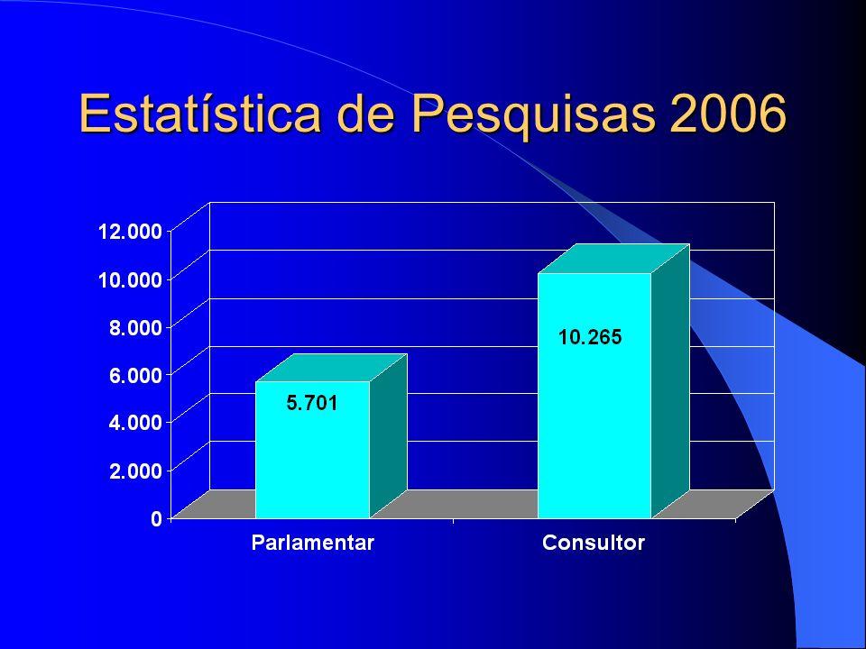 Estatística de Pesquisas 2006