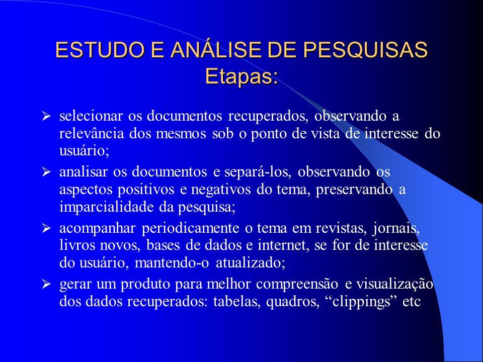 ESTUDO E ANÁLISE DE PESQUISAS Etapas: