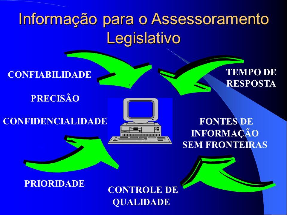 Informação para o Assessoramento Legislativo