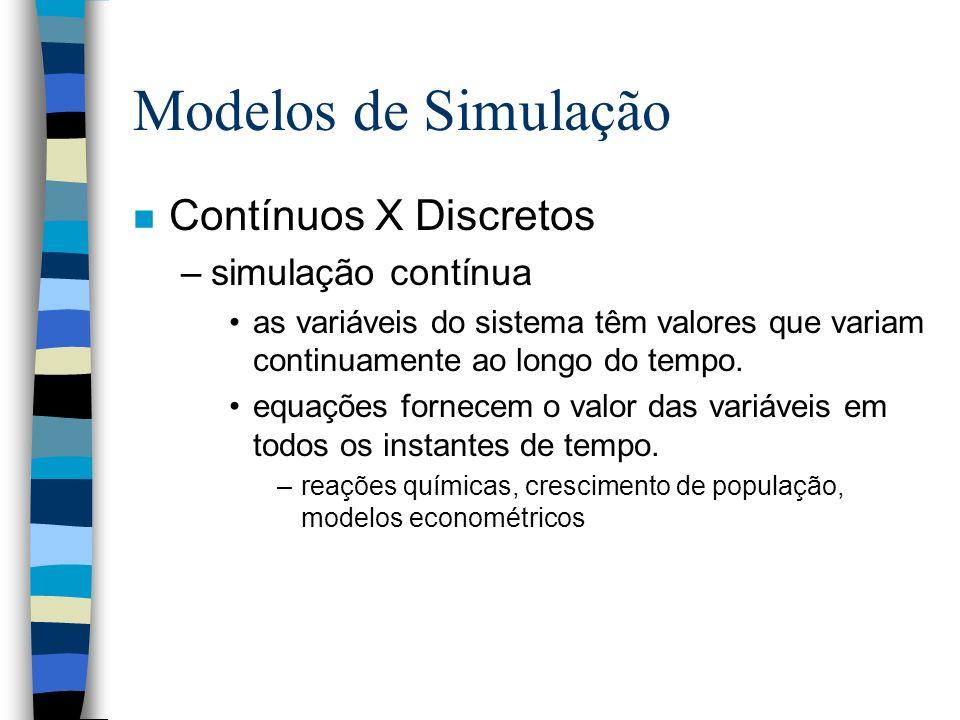 Modelos de Simulação Contínuos X Discretos simulação contínua