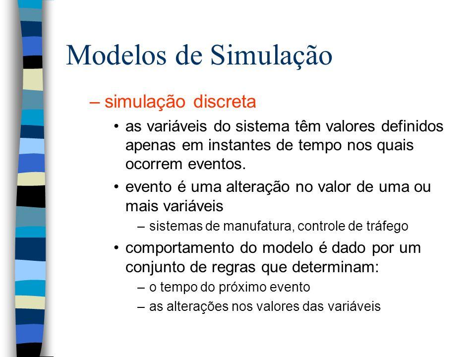 Modelos de Simulação simulação discreta