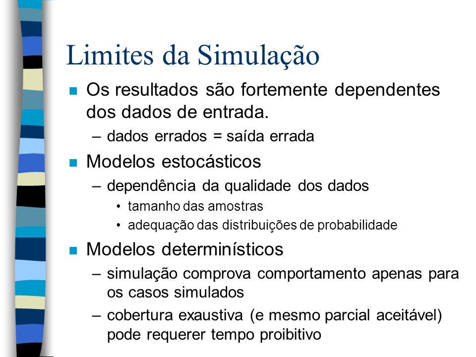 Limites da Simulação Os resultados são fortemente dependentes dos dados de entrada. dados errados = saída errada.