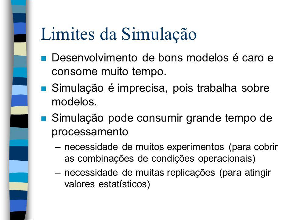 Limites da Simulação Desenvolvimento de bons modelos é caro e consome muito tempo. Simulação é imprecisa, pois trabalha sobre modelos.