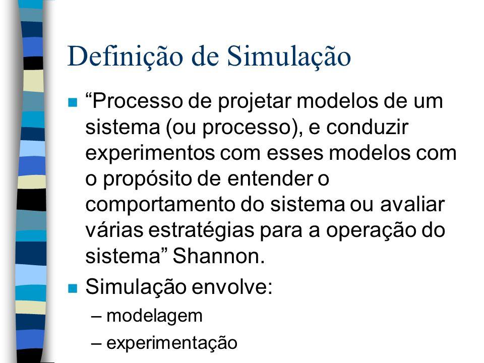 Definição de Simulação