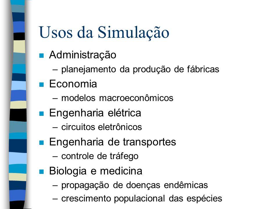 Usos da Simulação Administração Economia Engenharia elétrica