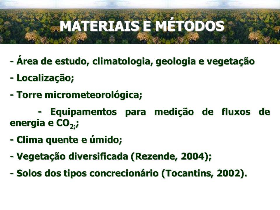 MATERIAIS E MÉTODOS- Área de estudo, climatologia, geologia e vegetação. - Localização; - Torre micrometeorológica;