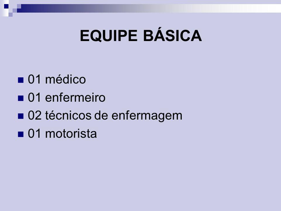 EQUIPE BÁSICA 01 médico 01 enfermeiro 02 técnicos de enfermagem
