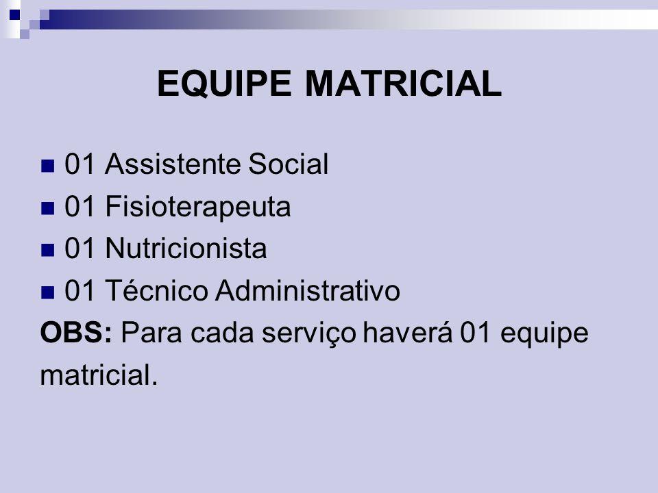 EQUIPE MATRICIAL 01 Assistente Social 01 Fisioterapeuta