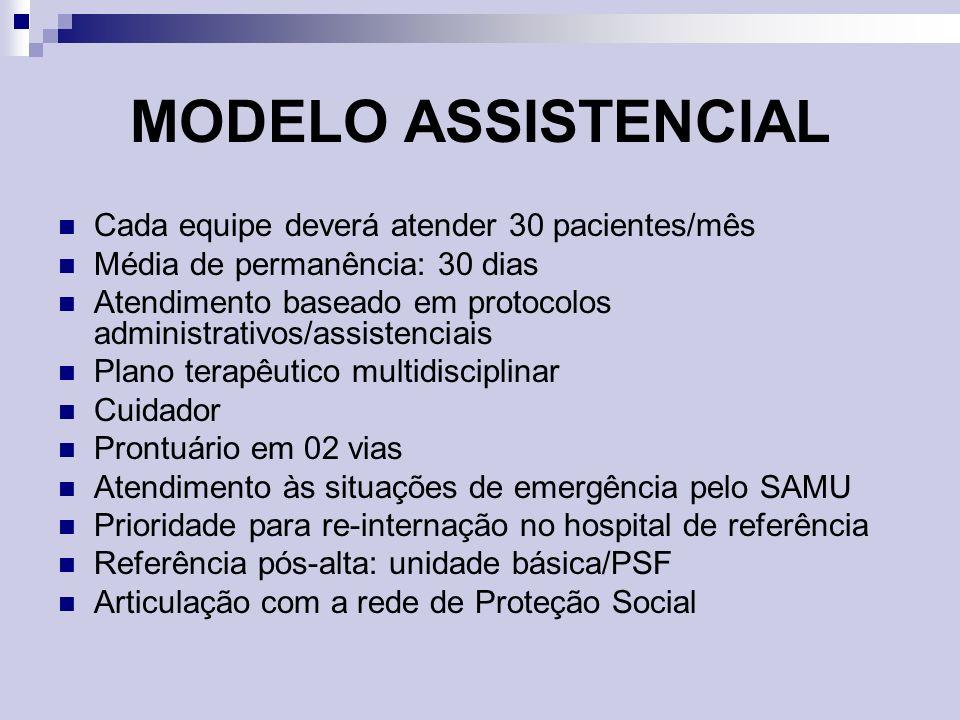 MODELO ASSISTENCIAL Cada equipe deverá atender 30 pacientes/mês