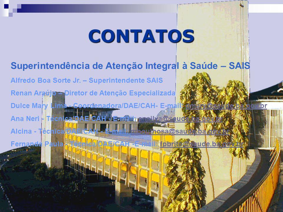 CONTATOS Superintendência de Atenção Integral à Saúde – SAIS