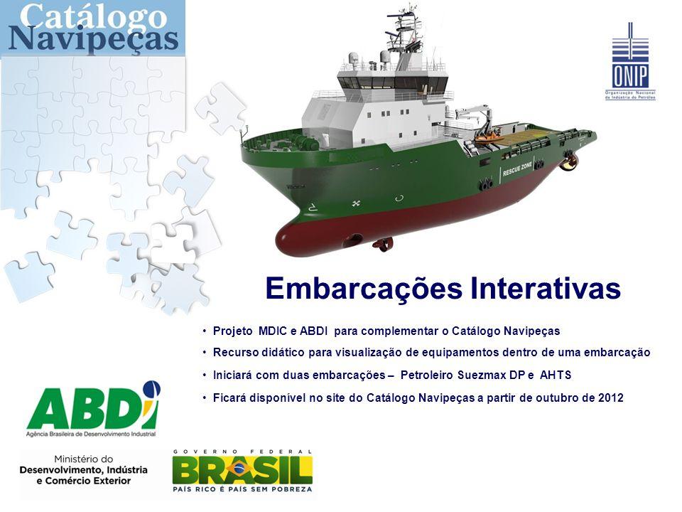 Embarcações Interativas