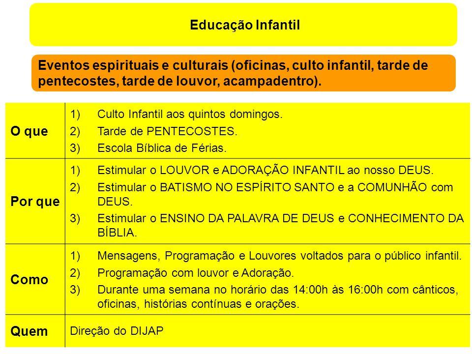 Educação Infantil O que