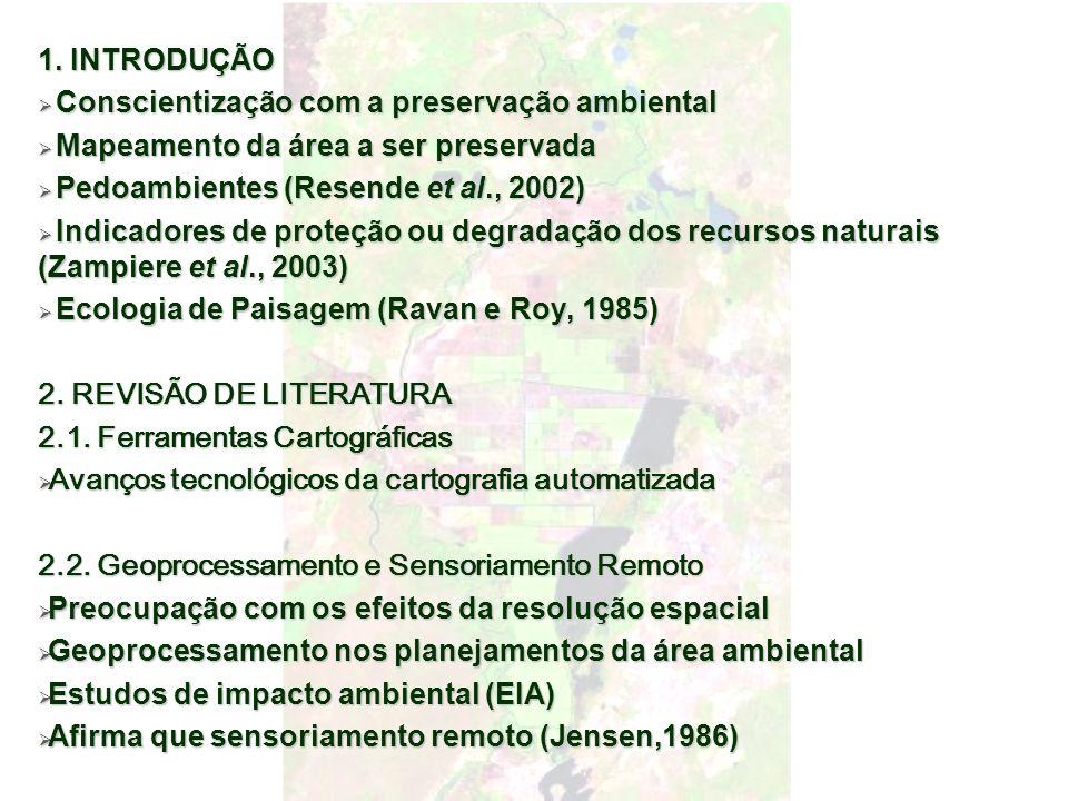 1. INTRODUÇÃOConscientização com a preservação ambiental. Mapeamento da área a ser preservada. Pedoambientes (Resende et al., 2002)