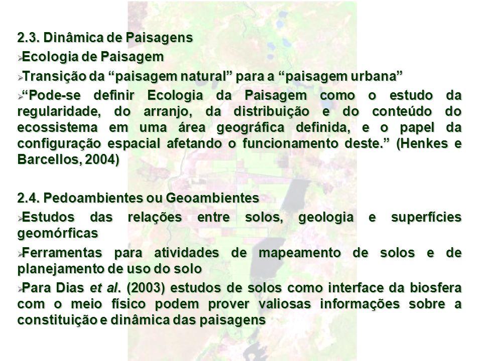 2.3. Dinâmica de Paisagens Ecologia de Paisagem. Transição da paisagem natural para a paisagem urbana
