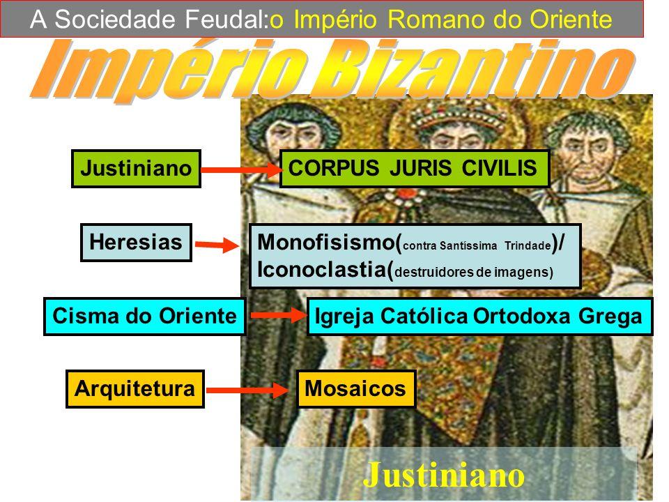 A Sociedade Feudal:o Império Romano do Oriente