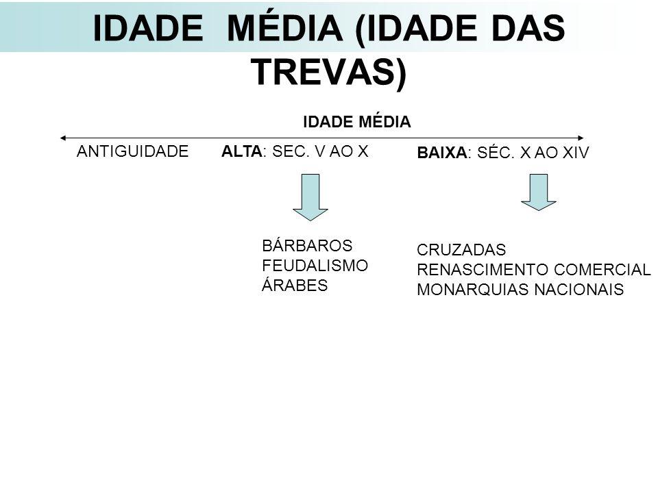 IDADE MÉDIA (IDADE DAS TREVAS)