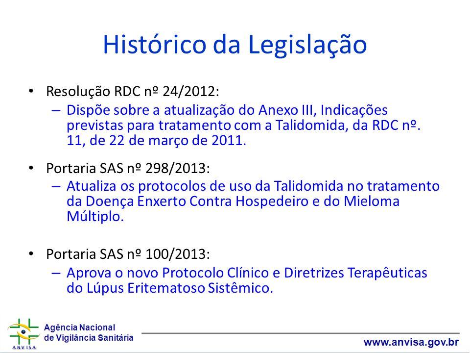 Histórico da Legislação