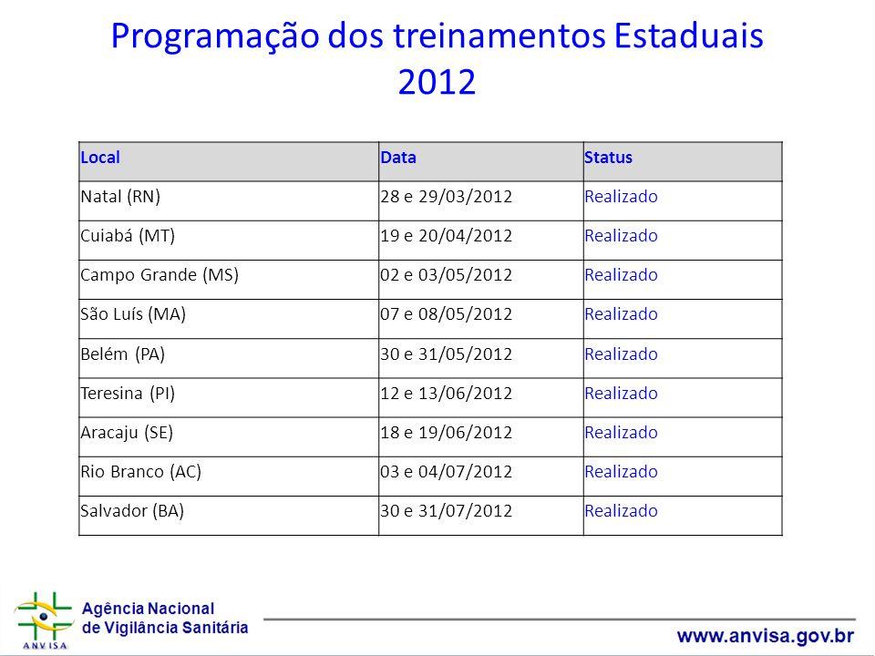 Programação dos treinamentos Estaduais 2012