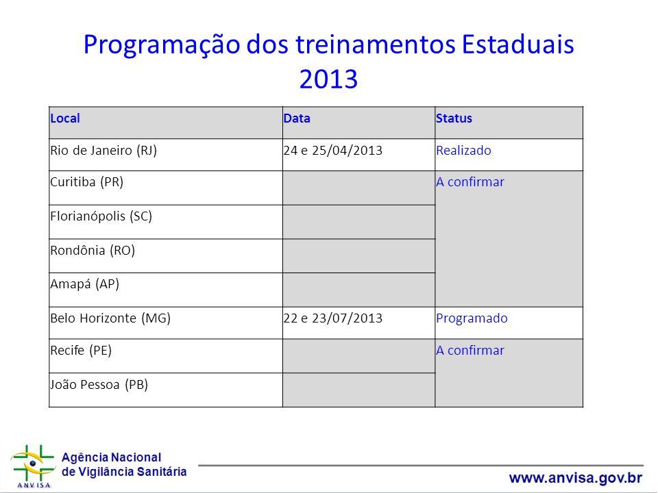 Programação dos treinamentos Estaduais 2013