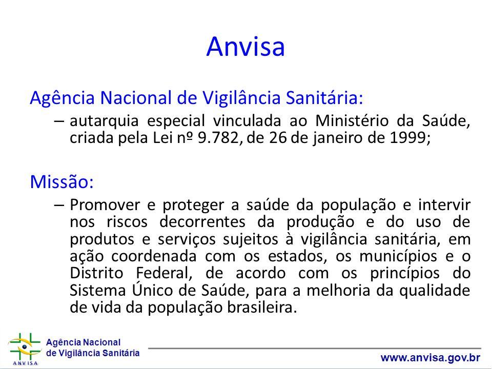 Anvisa Agência Nacional de Vigilância Sanitária: Missão: