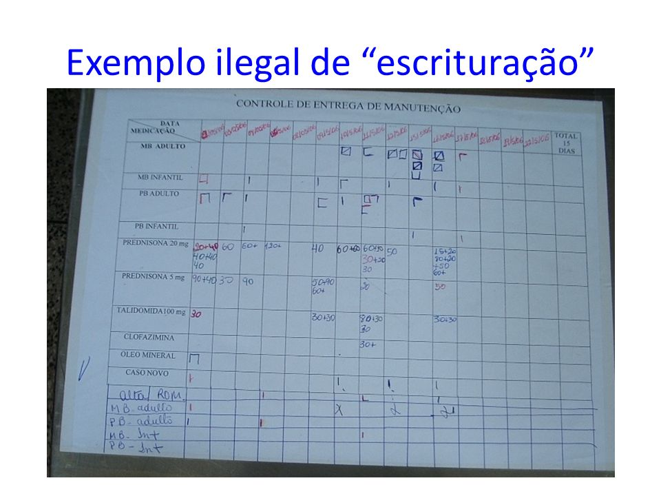 Exemplo ilegal de escrituração